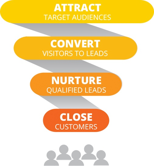 main-funnel-graphic